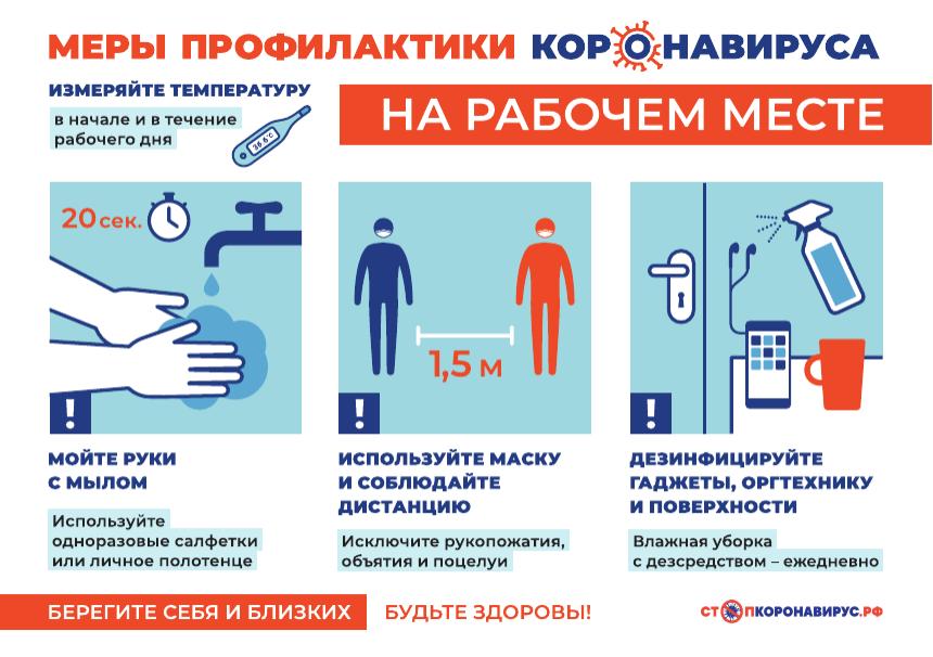 Меры профилактики коронавируса на рабочем месте