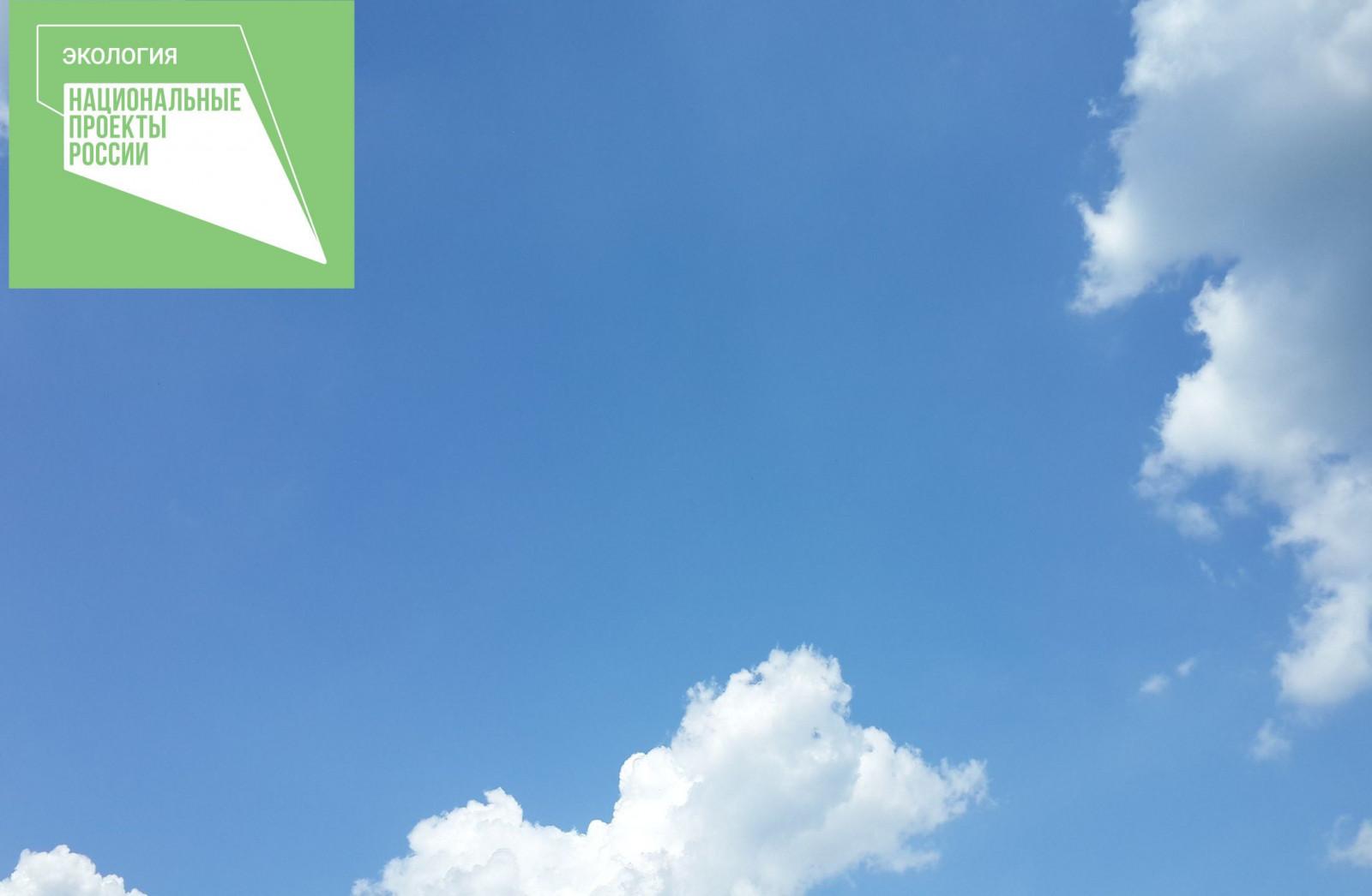 Итоги экологического мониторинга состояния атмосферного воздуха за 2020 год